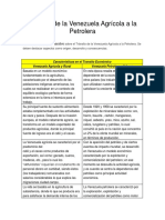 Cuadro Comparativo Vzla Agricola vs Vzla Industrial Freddy A.docx