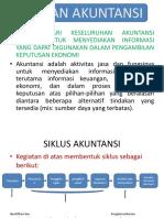 siklus-akuntansi-umum [Buk Rani Munika, S.E, M.Ak. Akt].pptx