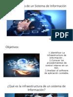 Estructura del SIC