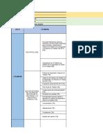 Matriz de Evaluación Del Sistema de Seguridad y Salud en El Trabajo ALCAZARES SAS