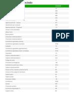 Intelbras UnniTI 2000_comandos Por Teclado