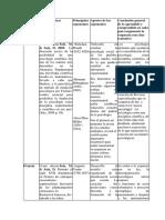psicologia frnacesa alemana rusa americana y britanica