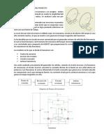 Implementacion, componentes