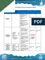 Cronograma de Actividades Ficha 2003816