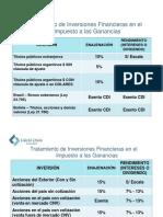 REFORMA TRIBUTARIA - Inversiones Financieras