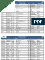 Padron_BECARIOS_Y_EX_CONACyT.pdf