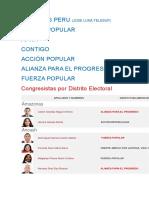 Congresistas Por Distrito Electoral