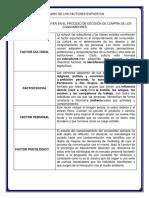 Factores Que Influyen en El Proceso de Decisión de Compra de Los Consumidores