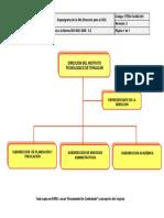 Anexo 1 Organigrama Del La Alta Direccion Del Sgc Rev2