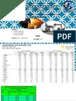 Balanza Comercial Total Por Continente y País