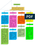 Concept Map Valuation Methods