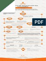 linea.pdf