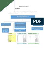 Actividad de aprendizaje 3 mapa en ingles.docx