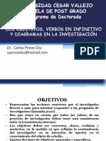 (4.2) Los Objetivos en La Investigación
