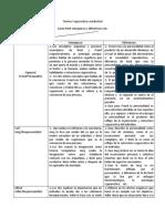 146750951-Cuadro-Comparativo-2.docx