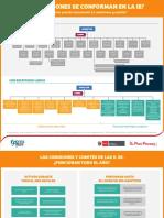 Resumen comisiones en la IE.pdf
