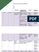 Matriz de Reflexión Lengua Castellana 9 (1)