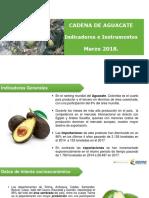 Aguacate Hass - Datos MinAgricultura