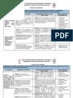 CARTEL DE PLANIFICACION DE COMPETENCIAS, CAPACIDADES Y DESEMPEÑOS DEL AREA DE EDUCACION RELIGIOSA DE 1° A 5° GRADO DE SECUNDARIA 2019