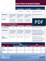 Malnutrition Indicators in Preterm and Neonatal Populations Card