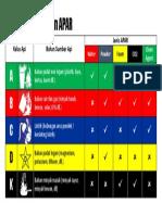 Penjelasan Tentang Klasifikasi APAR dan Jenis api