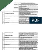 Întrebări Intermediari angajați Societate de Asigurare(1).pdf