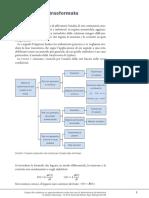 Trasformata Laplace.pdf