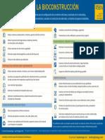 25leitlinien Spanisch