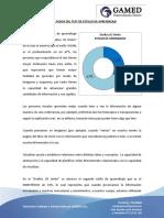 RESULTADOS DEL TEST DE ESTILOS DE APRENDIZAJE