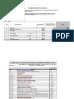 Resumen de Metrados Rs Av Pacifico Alternativa 2.