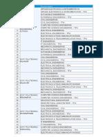 Govt Diploma.doc