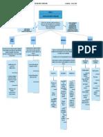 MAP.C#3 ANYI PAOLA BASTIDAS FLOREZ.pdf
