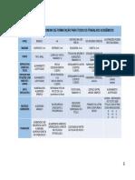 SINTESE.FORMATACAO_DE_TRABALHOS_ACADEMICOS.pdf