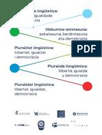 Manifest d'entitats estatals que treballen per promoure l'ús de les llengües que no són el castellà