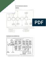 Modelos para analizar de diagramas de flujo