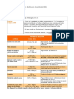 Requisitos de ingreso CIDI