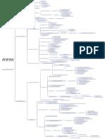 Mapa conceptual Ley 1996 del 2019.pdf