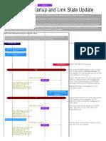 Oospf.pdf