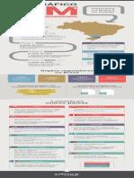 Infográfico-BIM-Sienge-2019-1.pdf