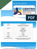 Centro Democratico de Colombia