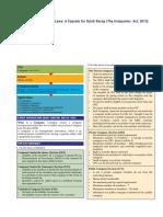 FinApp Company Law Quick Revision Charts.pdf