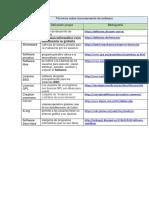 Términos sobre licenciamiento de software.docx