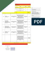 2019 Unidad 3 Programa de Actividades y Lecturas Instalaciones Electricas