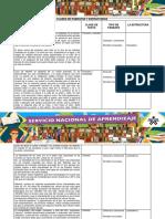 Cuadro Comparativo. Identificar Textos Escritos Según La Organización y Su Forma de Expresión.