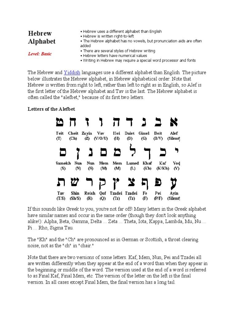 hebrew alphabet hebrew language