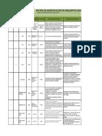 Matriz de Identificación de Requisitos Legales y Otra Indole (1)