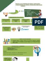 OBLIGACIONES LOCTI-FONACIT.pdf
