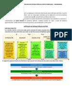 Informe Elaboracion Aceite de Mandarina