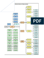 estructura-areas-enfoque-procesos.pdf