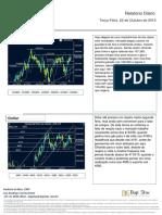 Relatório Diário Br Advisors 22-10-2019